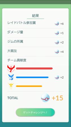 Pokémon GO_結果