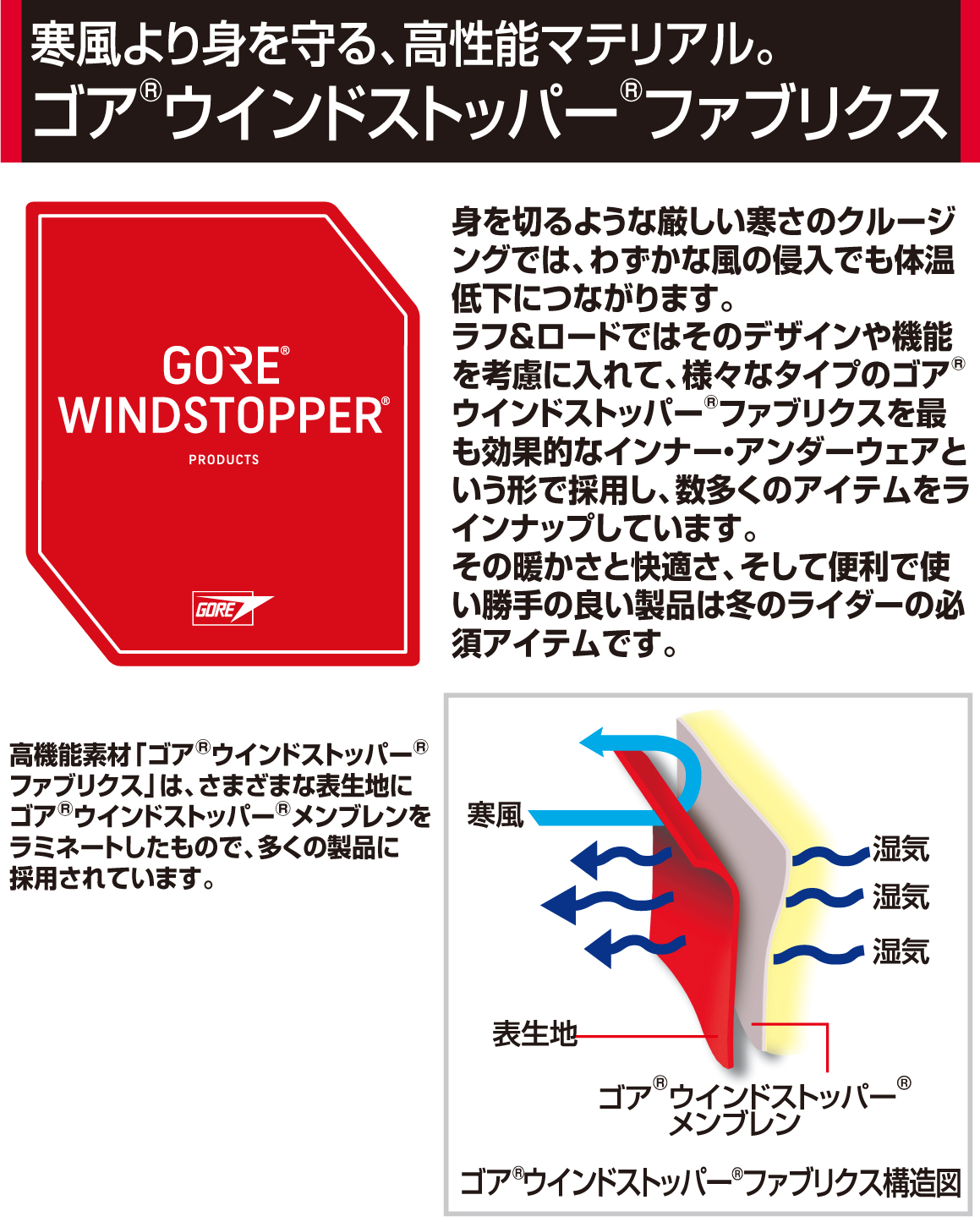 Windstopper_2