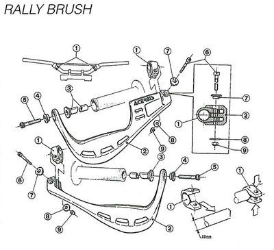 Rallybrush