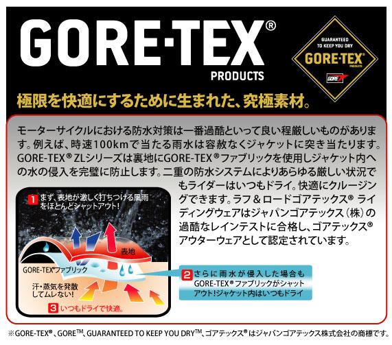 Goretex_ZL